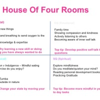 House of Four Rooms